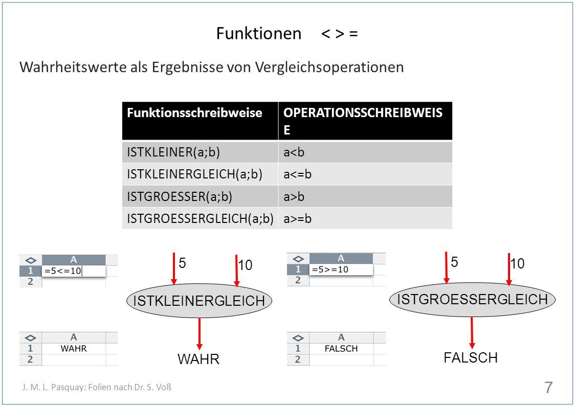 Funktionen = Wahrheitswerte als Ergebnisse von Vergleichsoperationen 7 J. M. L. Pasquay: Folien nach Dr. S. Voß ISTKLEINERGLEICH WAHR 5 10 ISTGROESSER