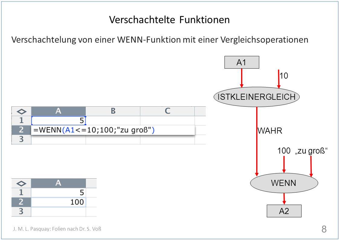 Verschachtelte Funktionen Verschachtelung von einer WENN-Funktion mit einer Vergleichsoperationen 8 J. M. L. Pasquay: Folien nach Dr. S. Voß ISTKLEINE