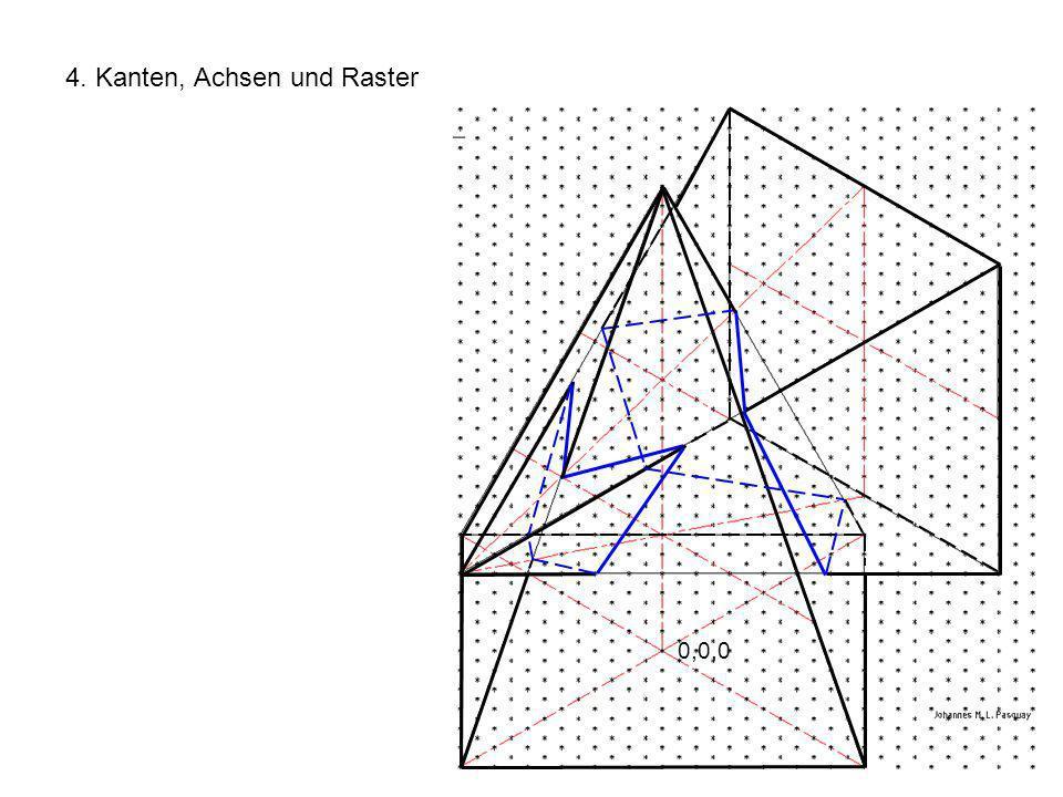 4. Kanten, Achsen und Raster 0,0,0