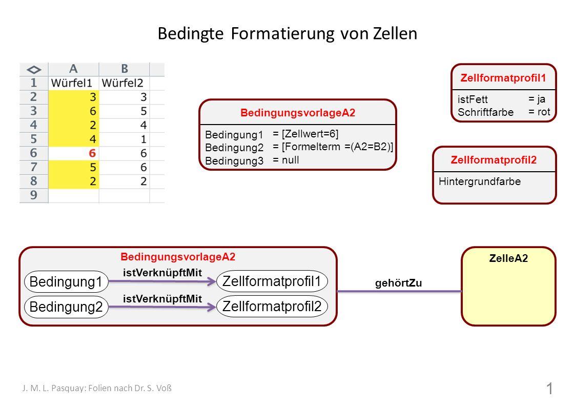 Bedingte Formatierung von Zellen 1 J. M. L. Pasquay: Folien nach Dr. S. Voß = gelb BedingungsvorlageA2 = [Zellwert=6] = [Formelterm =(A2=B2)] = null B