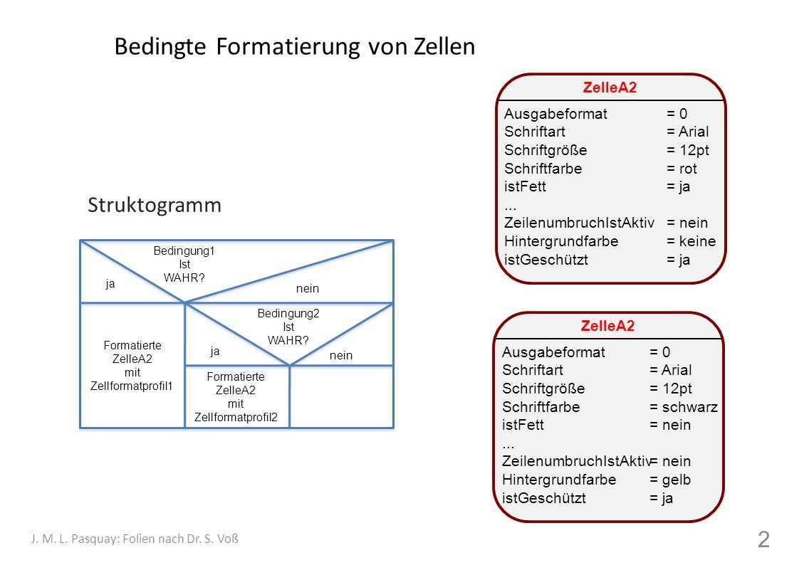 Bedingte Formatierung von Zellen Struktogramm 2 J. M. L. Pasquay: Folien nach Dr. S. Voß ZelleA2 = 0 = Arial = 12pt = rot = ja = nein = keine = ja Aus
