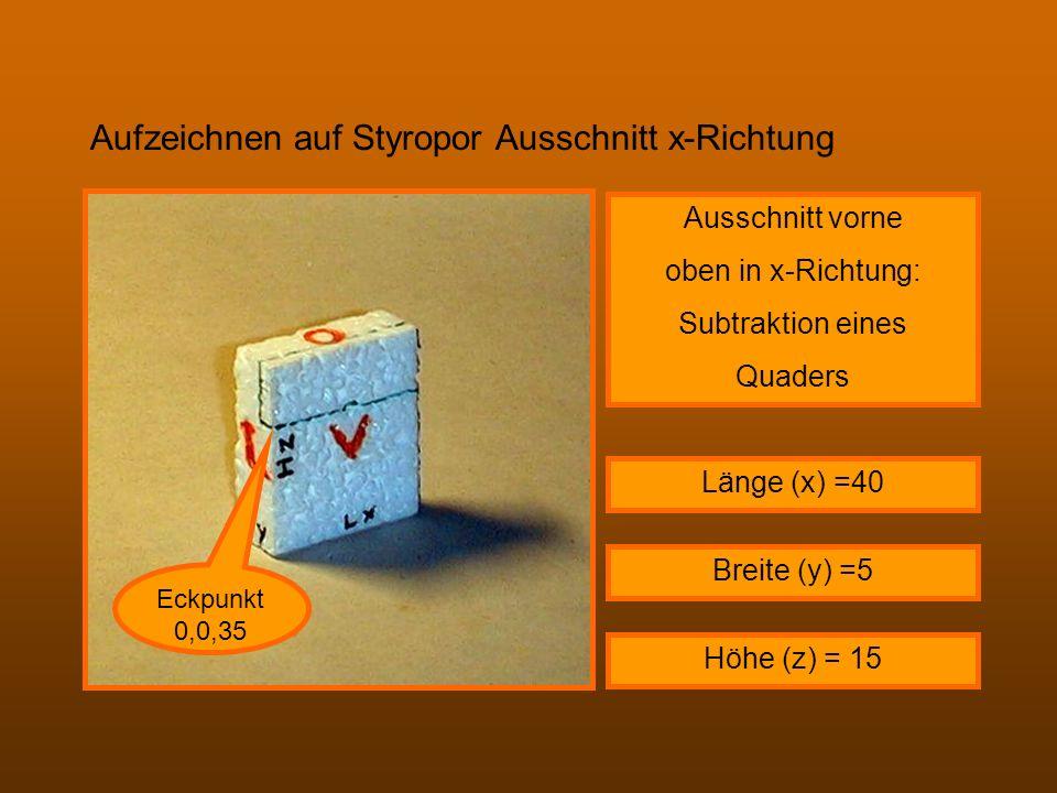 Aufzeichnen auf Styropor Ausschnitt x-Richtung Ausschnitt vorne oben in x-Richtung: Subtraktion eines Quaders Länge (x) =40 Breite (y) =5 Höhe (z) = 1