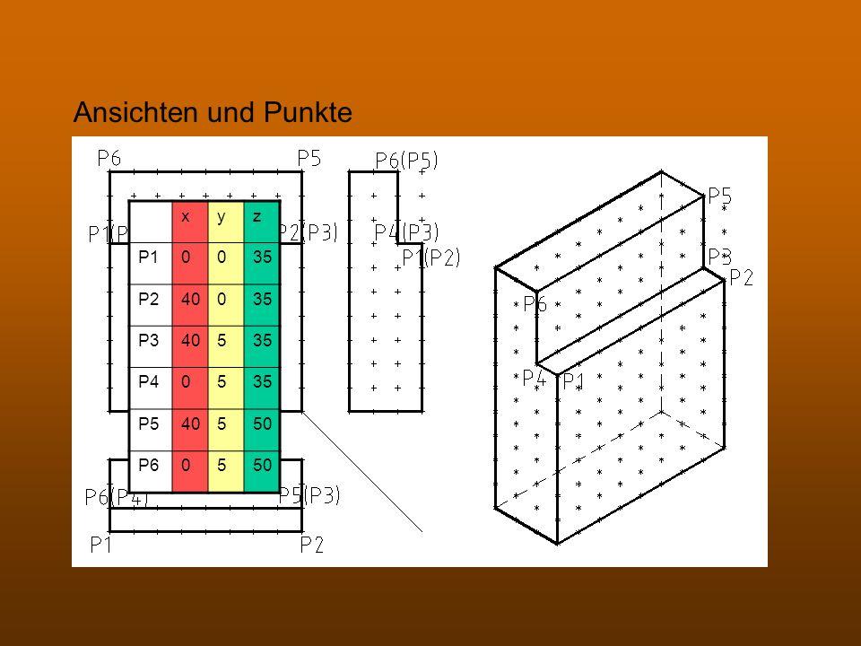 Ansichten und Punkte xyz P10035 P240035 P340535 P40535 P540550 P60550