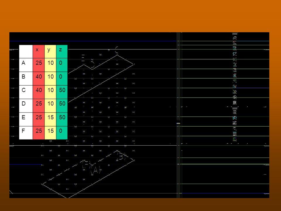 Zeichnen 3.3 xyz A25100 B40100 C401050 D251050 E251550 F25150
