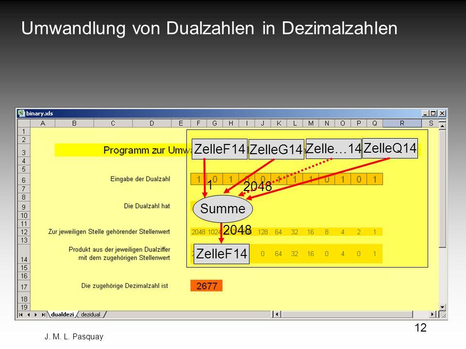 J. M. L. Pasquay 12 Umwandlung von Dualzahlen in Dezimalzahlen ZelleF14 ZelleG14 Summe 1 2048 Zelle…14 ZelleQ14