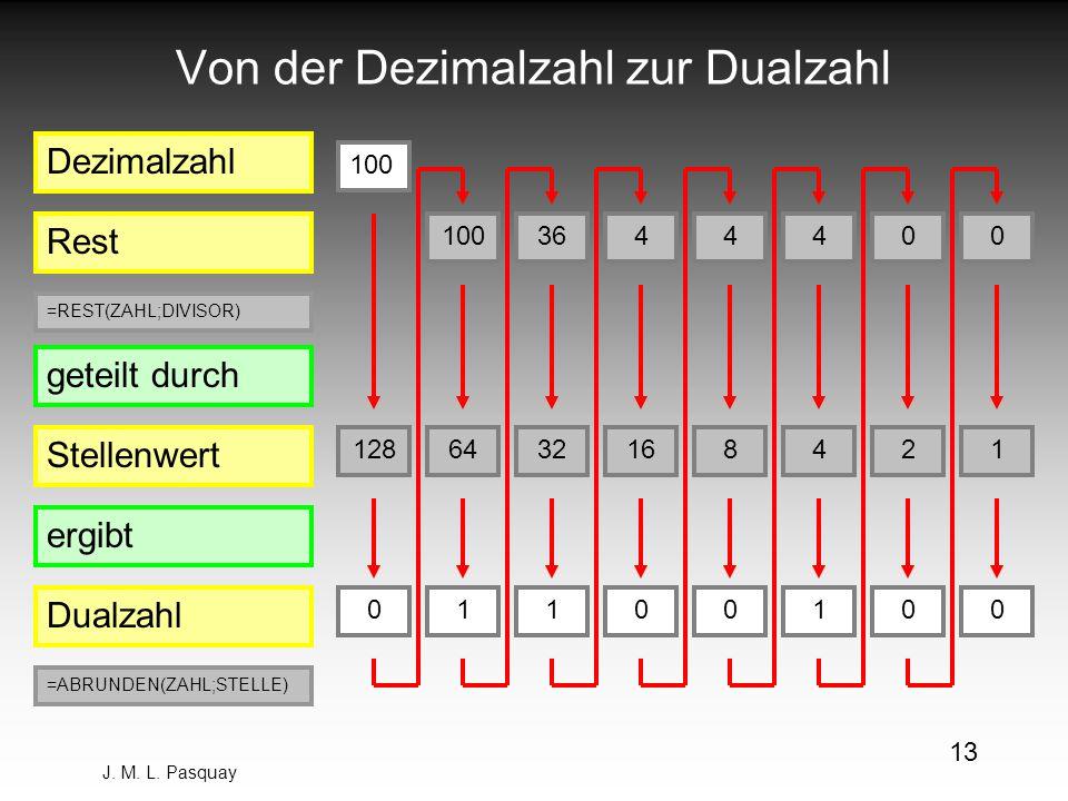 J. M. L. Pasquay 13 100 Dezimalzahl Stellenwert Dualzahl geteilt durch ergibt =REST(ZAHL;DIVISOR) =ABRUNDEN(ZAHL;STELLE) Rest 128 0 100 64 1 36 32 1 4