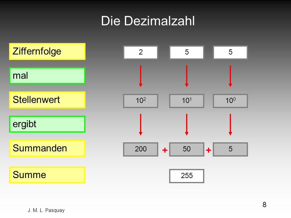 J. M. L. Pasquay 8 Die Dezimalzahl Ziffernfolge Stellenwert Summanden mal ergibt Summe 5 10 0 5 255 5 10 1 50 2 10 2 200