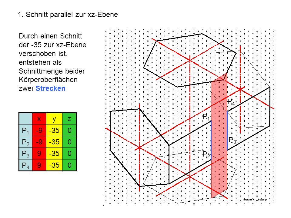 1. Schnitt parallel zur xz-Ebene Durch einen Schnitt der -35 zur xz-Ebene verschoben ist, entstehen als Schnittmenge beider Körperoberflächen zwei Str