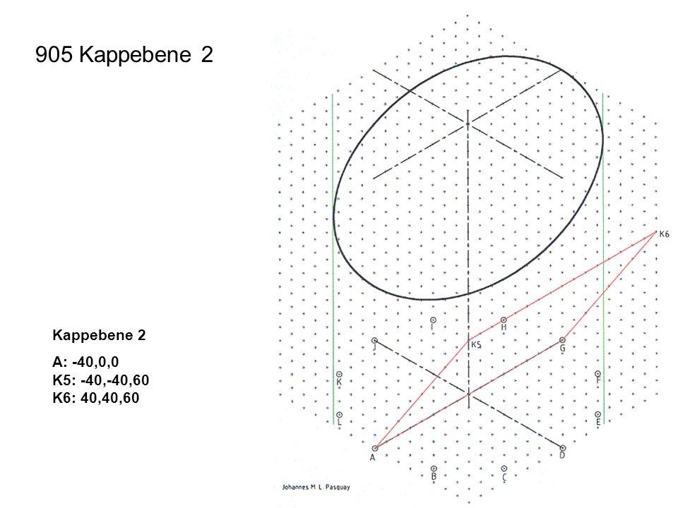905 Kappebene 2 Kappebene 2 A: -40,0,0 K5: -40,-40,60 K6: 40,40,60