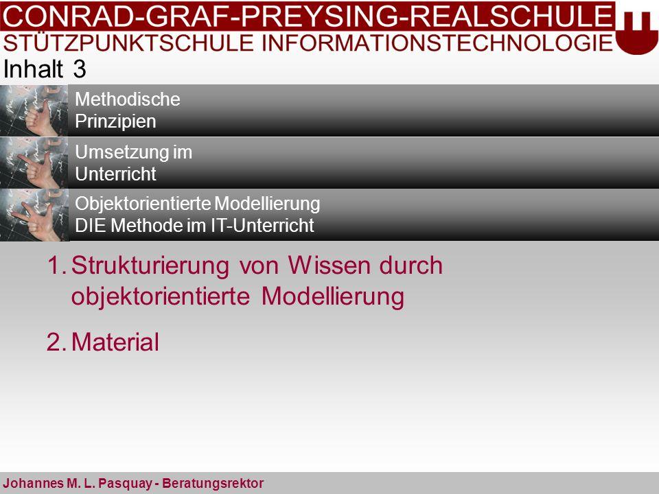 Inhalt 3 Johannes M. L. Pasquay - Beratungsrektor Methodische Prinzipien Umsetzung im Unterricht Objektorientierte Modellierung DIE Methode im IT-Unte