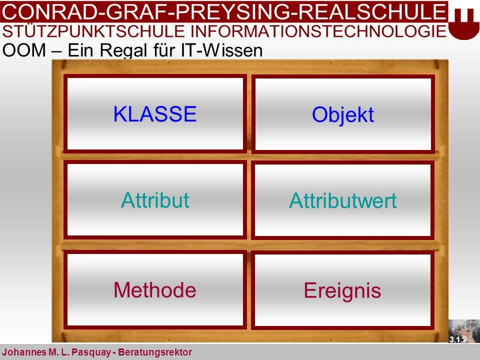 OOM – Ein Regal für IT-Wissen Johannes M. L. Pasquay - Beratungsrektor KLASSE Attribut Methode Objekt Attributwert Ereignis 3.1.2