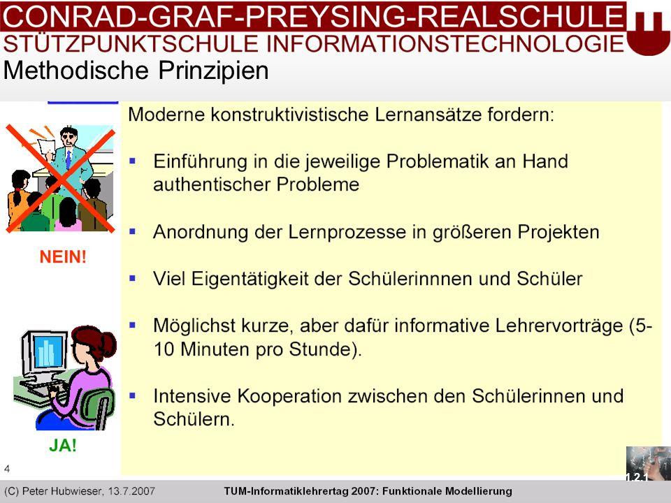 Methodische Prinzipien 1.2.1