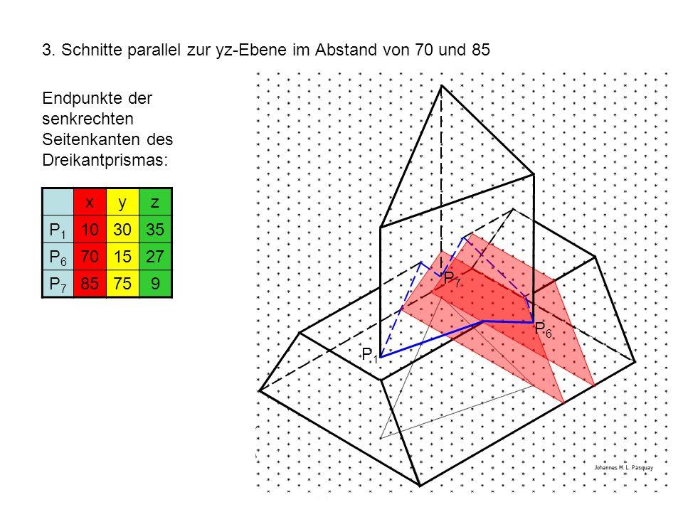 3. Schnitte parallel zur yz-Ebene im Abstand von 70 und 85 xyz P1P1 103035 P6P6 701527 P7P7 85759 Endpunkte der senkrechten Seitenkanten des Dreikantp