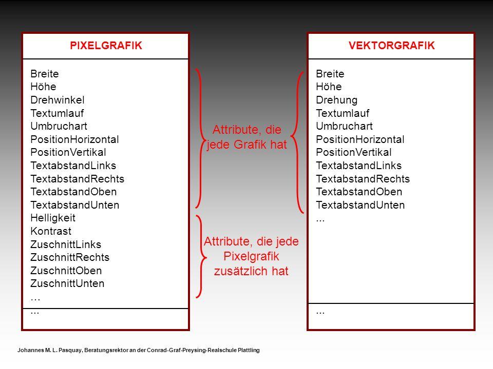 Pixel- Vektorgrafik Johannes M. L. Pasquay, Beratungsrektor an der Conrad-Graf-Preysing-Realschule Plattling PIXELGRAFIK Breite Höhe Drehwinkel Textum