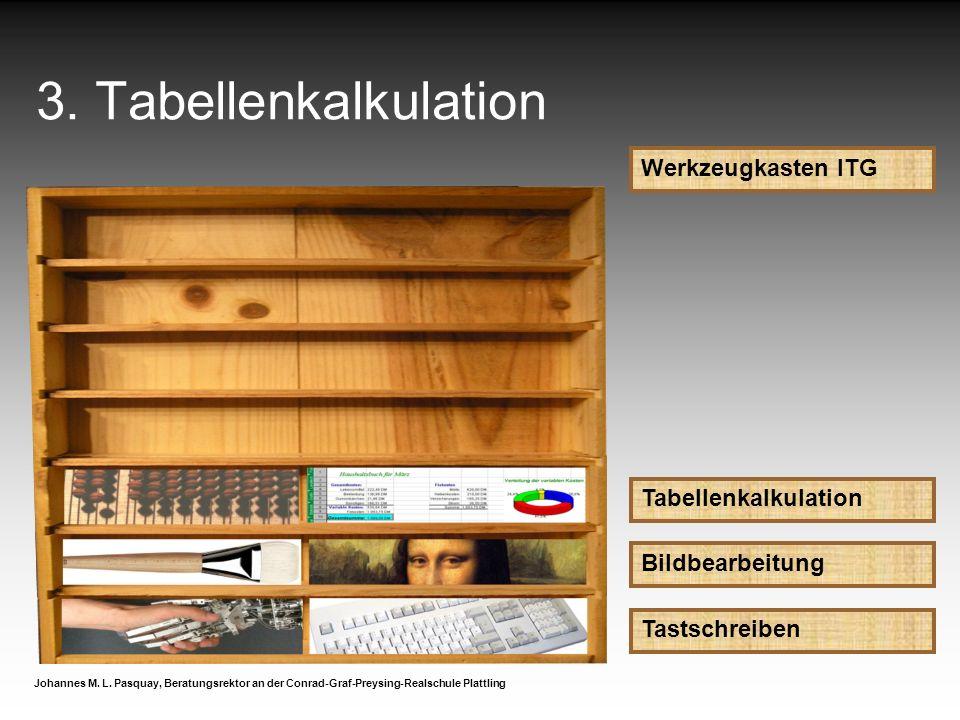 3. Tabellenkalkulation Werkzeugkasten ITG Tabellenkalkulation Bildbearbeitung Tastschreiben Johannes M. L. Pasquay, Beratungsrektor an der Conrad-Graf
