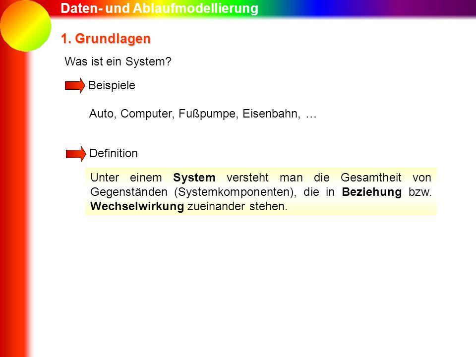 Daten- und Ablaufmodellierung 1. Grundlagen Was ist ein System? Beispiele Definition Unter einem System versteht man die Gesamtheit von Gegenständen (