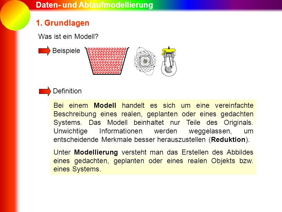 Daten- und Ablaufmodellierung 1. Grundlagen Was ist ein Modell? Beispiele Definition Bei einem Modell handelt es sich um eine vereinfachte Beschreibun
