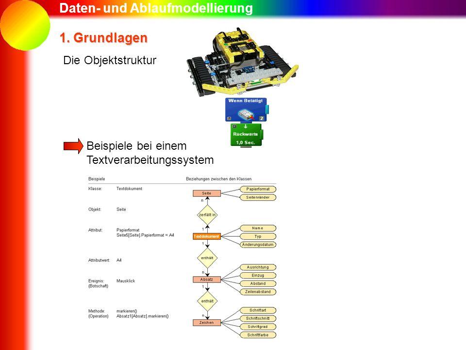 Daten- und Ablaufmodellierung 1. Grundlagen Beispiele bei einem Textverarbeitungssystem Die Objektstruktur