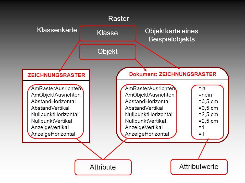 Raster Klassenkarte Objektkarte eines Beispielobjekts ZEICHNUNGSRASTER AmRasterAusrichten AmObjektAusrichten AbstandHorizontal AbstandVertikal Nullpun