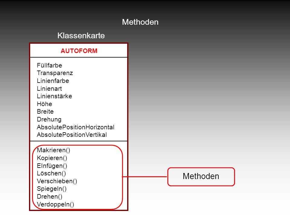 Methoden Klassenkarte AUTOFORM Füllfarbe Transparenz Linienfarbe Linienart Linienstärke Höhe Breite Drehung AbsolutePositionHorizontal AbsolutePositio