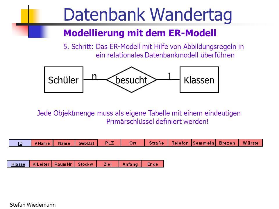 Stefan Wiedemann Datenbank Wandertag Modellierung mit dem ER-Modell SchülerKlassenbesucht n1 5. Schritt: Das ER-Modell mit Hilfe von Abbildungsregeln