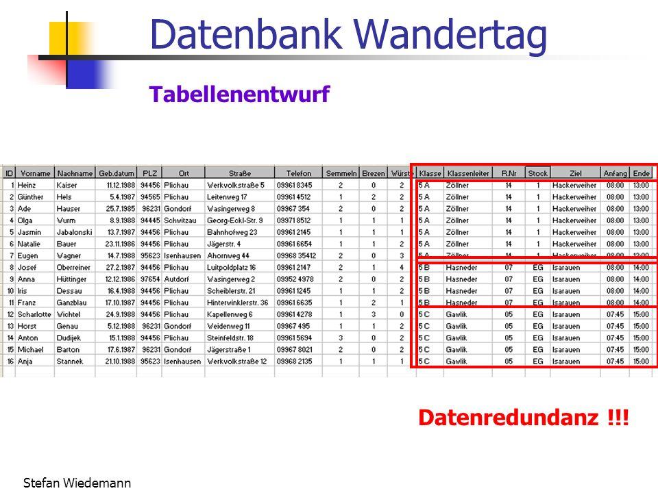 Stefan Wiedemann Datenbank Wandertag Datenredundanz !!! Tabellenentwurf
