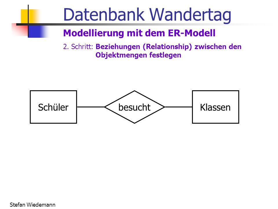 Stefan Wiedemann Datenbank Wandertag Modellierung mit dem ER-Modell SchülerKlassenbesucht 2. Schritt: Beziehungen (Relationship) zwischen den Objektme