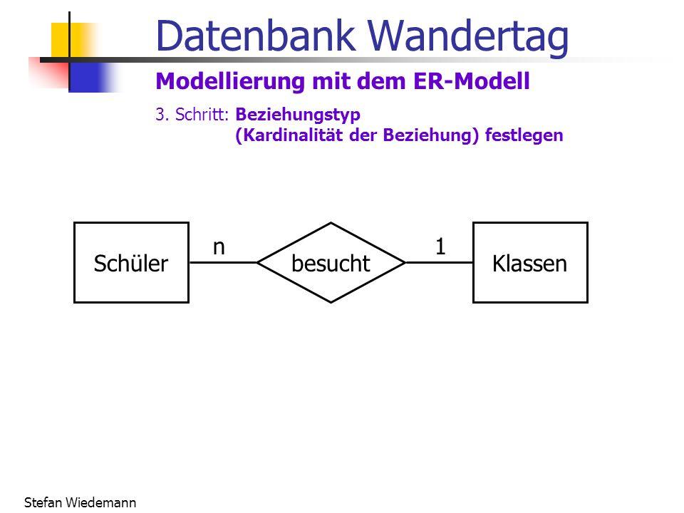 Stefan Wiedemann Datenbank Wandertag Modellierung mit dem ER-Modell SchülerKlassenbesucht n1 3. Schritt: Beziehungstyp (Kardinalität der Beziehung) fe