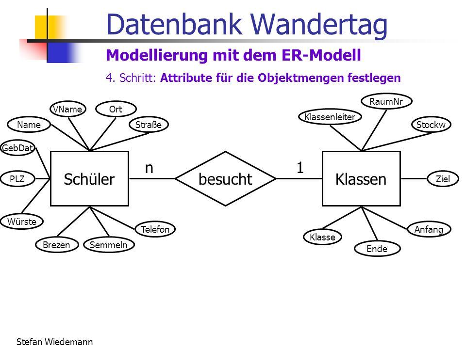 Stefan Wiedemann Datenbank Wandertag Modellierung mit dem ER-Modell SchülerKlassenbesucht n1 4. Schritt: Attribute für die Objektmengen festlegen PLZ