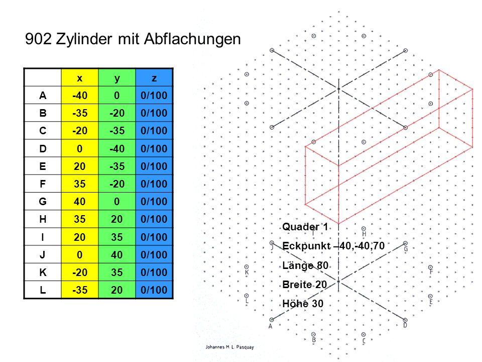 xyz A-4000/100 B-35-200/100 C-20-350/100 D0-400/100 E20-350/100 F35-200/100 G4000/100 H35200/100 I20350/100 J0400/100 K-20350/100 L-35200/100 902 Zyli