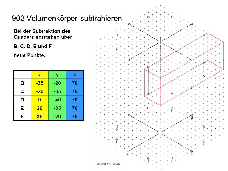 Bei der Subtraktion des Quaders entstehen über B, C, D, E und F neue Punkte. xyz B-35-2070 C-20-3570 D0-4070 E20-3570 F35-2070 902 Volumenkörper subtr