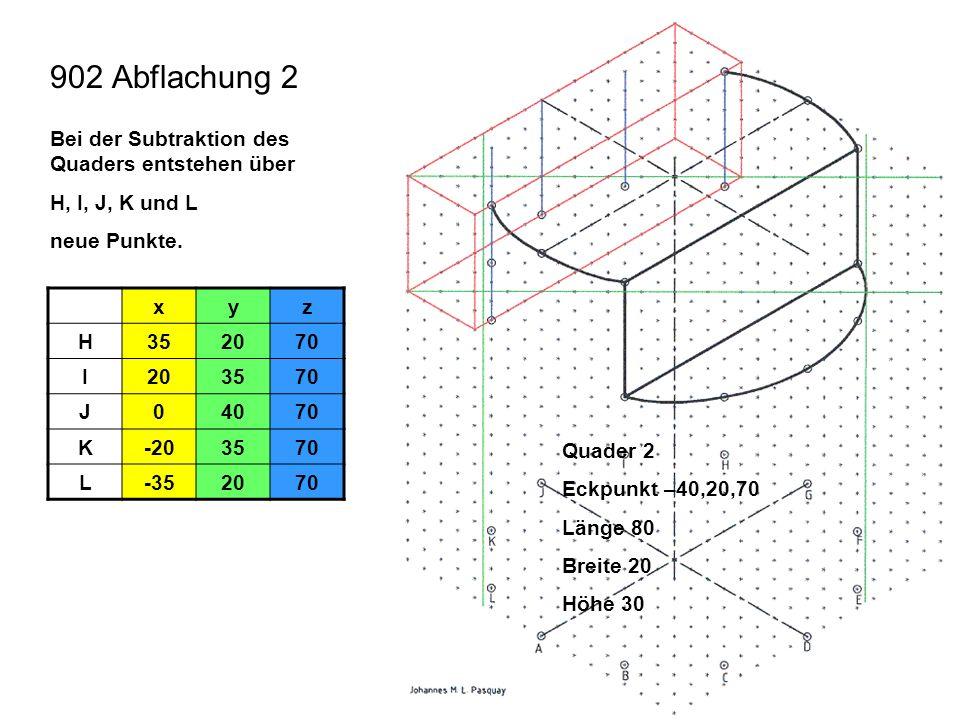 902 Abflachung 2 xyz H352070 I203570 J04070 K-203570 L-352070 Bei der Subtraktion des Quaders entstehen über H, I, J, K und L neue Punkte. Quader 2 Ec