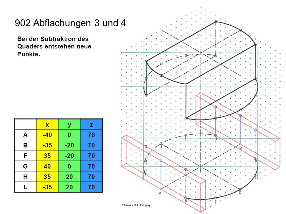 xyz A-40070 B-35-2070 F35-2070 G40070 H352070 L-352070 Bei der Subtraktion des Quaders entstehen neue Punkte. 902 Abflachungen 3 und 4