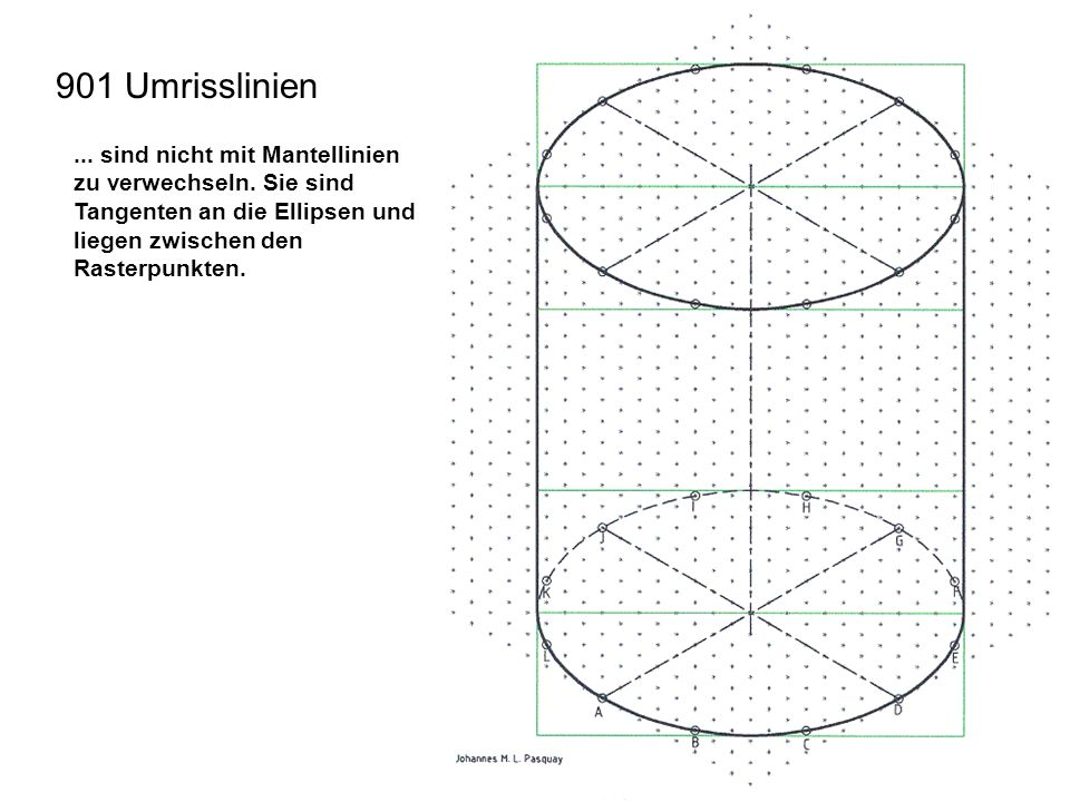 901 Umrisslinien... sind nicht mit Mantellinien zu verwechseln. Sie sind Tangenten an die Ellipsen und liegen zwischen den Rasterpunkten.