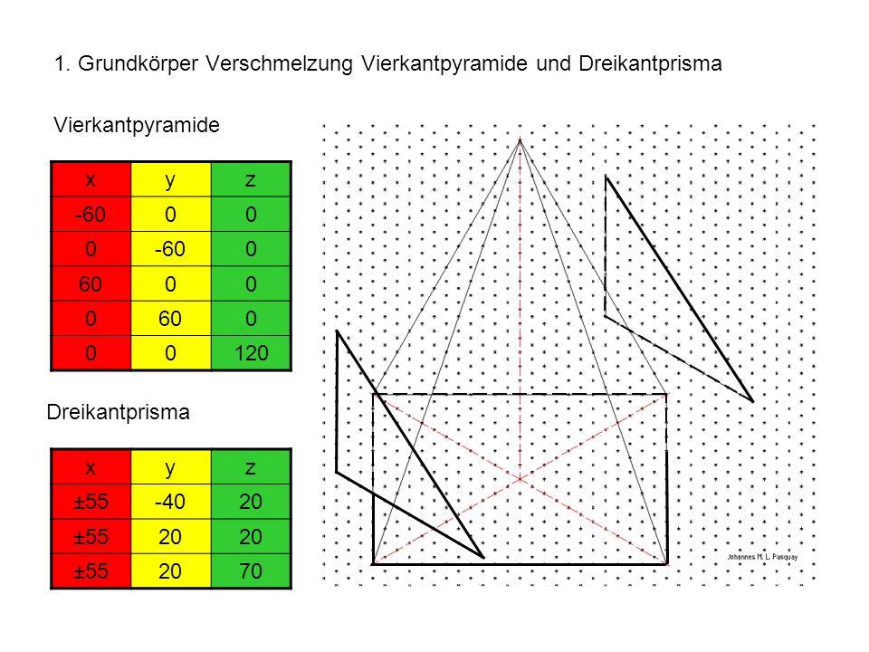 1. Grundkörper Verschmelzung Vierkantpyramide und Dreikantprisma xyz -6000 0 0 6000 0 0 00120 xyz ±55-4020 ±5520 ±552070 Vierkantpyramide Dreikantpris
