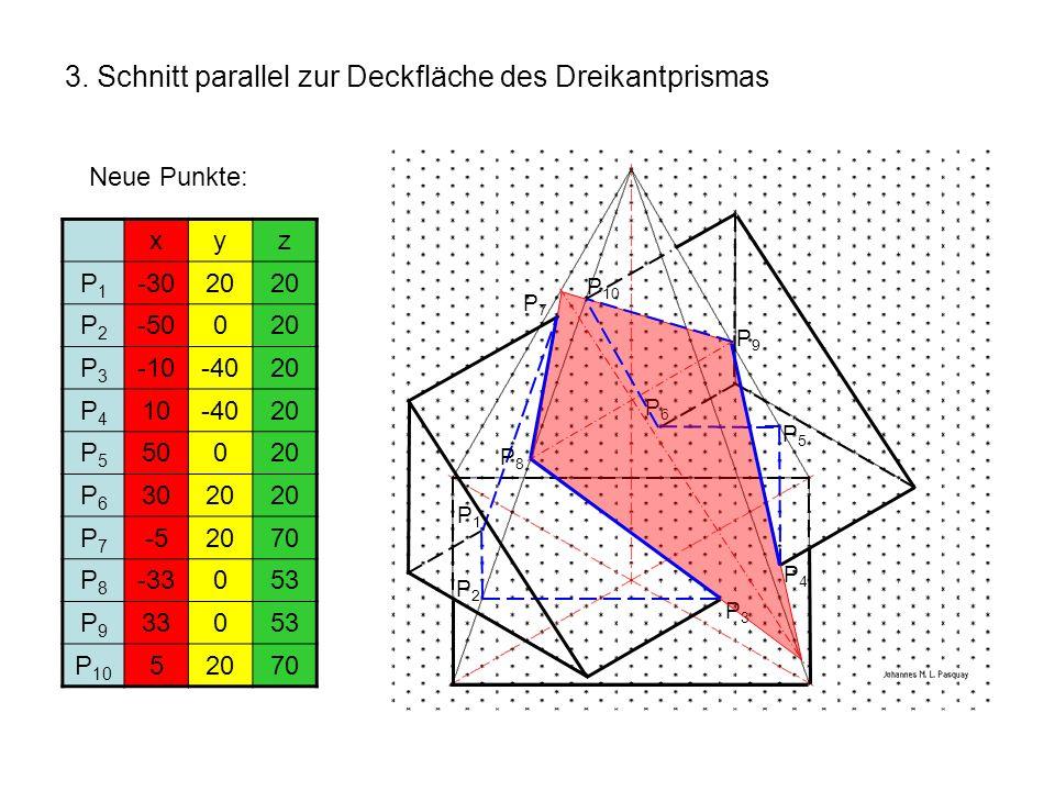 3. Schnitt parallel zur Deckfläche des Dreikantprismas xyz P1P1 -3020 P2P2 -50020 P3P3 -10-4020 P4P4 10-4020 P5P5 50020 P6P6 3020 P7P7 -52070 P8P8 -33