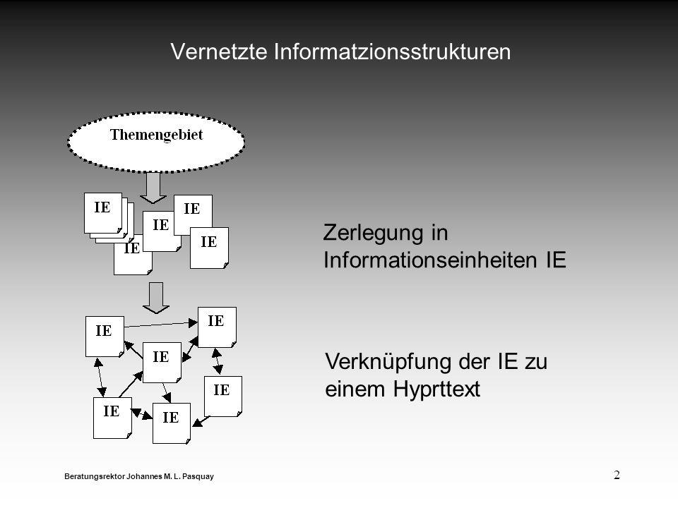 2 Vernetzte Informatzionsstrukturen Beratungsrektor Johannes M. L. Pasquay Zerlegung in Informationseinheiten IE Verknüpfung der IE zu einem Hyprttext
