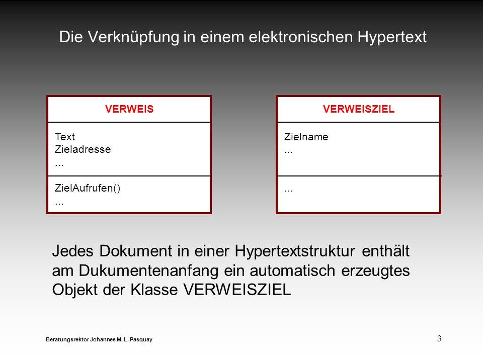 3 Die Verknüpfung in einem elektronischen Hypertext Beratungsrektor Johannes M. L. Pasquay Jedes Dokument in einer Hypertextstruktur enthält am Dukume