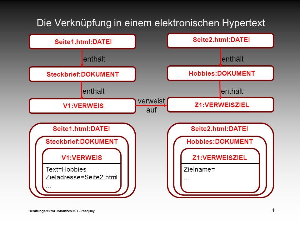 4 Die Verknüpfung in einem elektronischen Hypertext Beratungsrektor Johannes M. L. Pasquay Steckbrief:DOKUMENT Seite1.html:DATEI V1:VERWEIS Text=Hobbi
