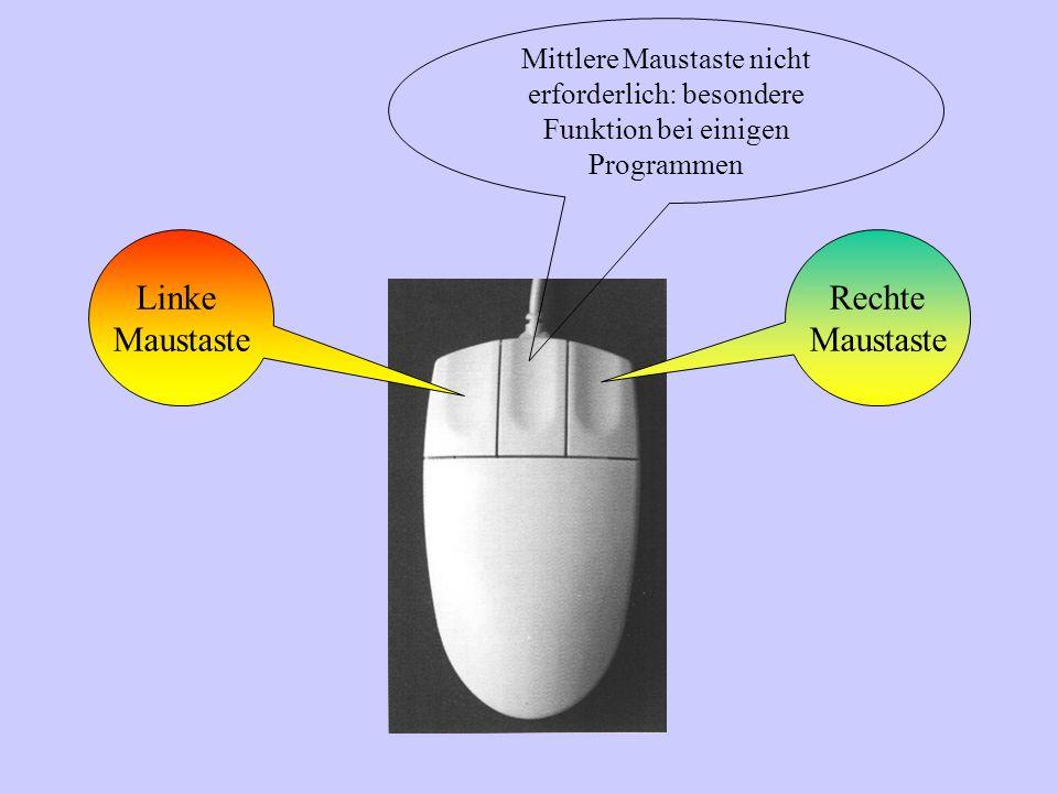 Linke Maustaste Rechte Maustaste Mittlere Maustaste nicht erforderlich: besondere Funktion bei einigen Programmen
