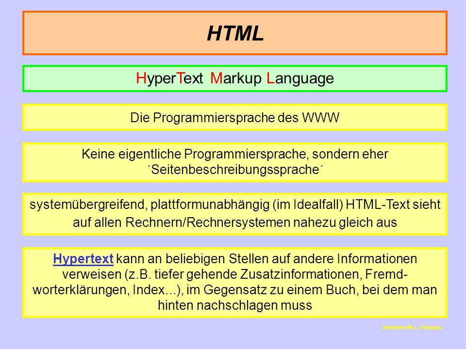 HTML Die Programmiersprache des WWW Keine eigentliche Programmiersprache, sondern eher ´Seitenbeschreibungssprache´ systemübergreifend, plattformunabh