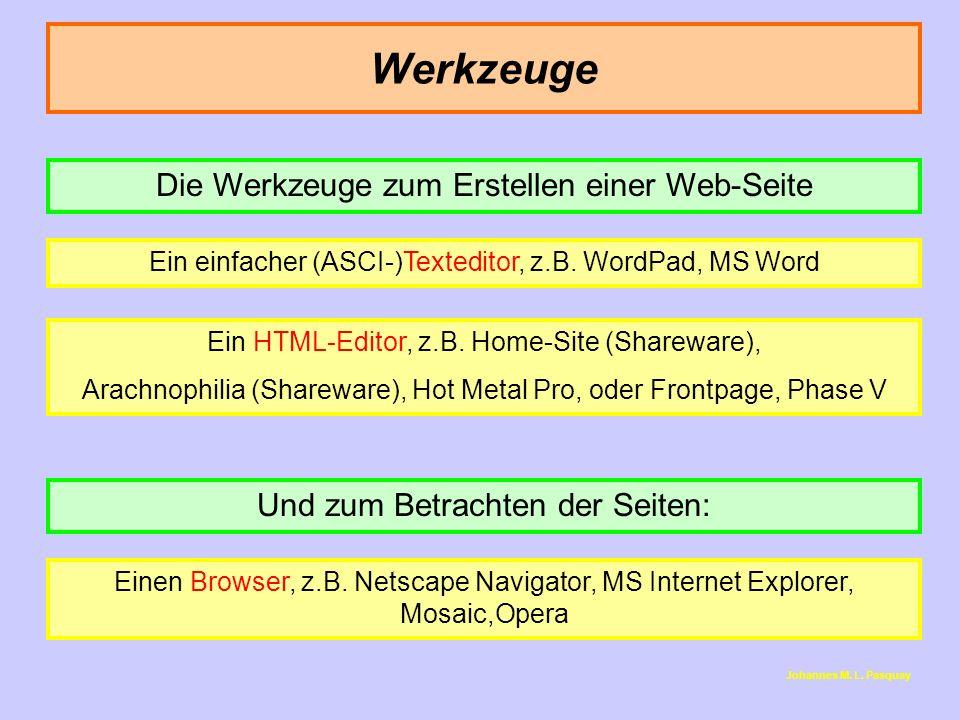 Werkzeuge Ein einfacher (ASCI-)Texteditor, z.B. WordPad, MS Word Ein HTML-Editor, z.B. Home-Site (Shareware), Arachnophilia (Shareware), Hot Metal Pro