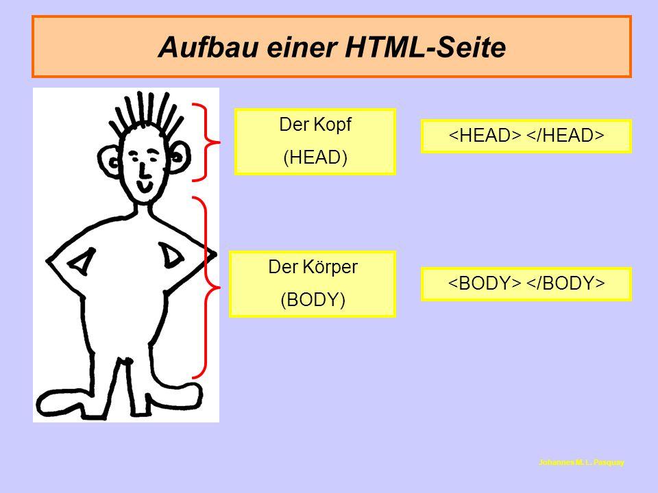 Aufbau einer HTML-Seite Der Kopf (HEAD) Der Körper (BODY) Johannes M. L. Pasquay