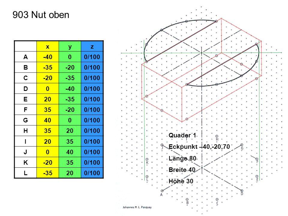 903 Subtraktion xyz A-40070 B-35-2070 F35-2070 G40070 H352070 L-352070 Bei der Subtraktion des Quaders entstehen neue Punkte.