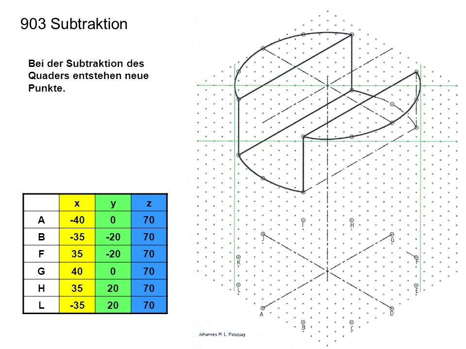 903 Nut unten xyz B-35-2025 C-20-3525 D0-4025 E20-3525 F35-2025 H352025 I203525 J04025 K-203525 L-352025 Quader 2 Eckpunkt –35,-40,0 Länge 70 Breite 80 Höhe 25 Bei der Subtraktion des Quaders entstehen neue Punkte.