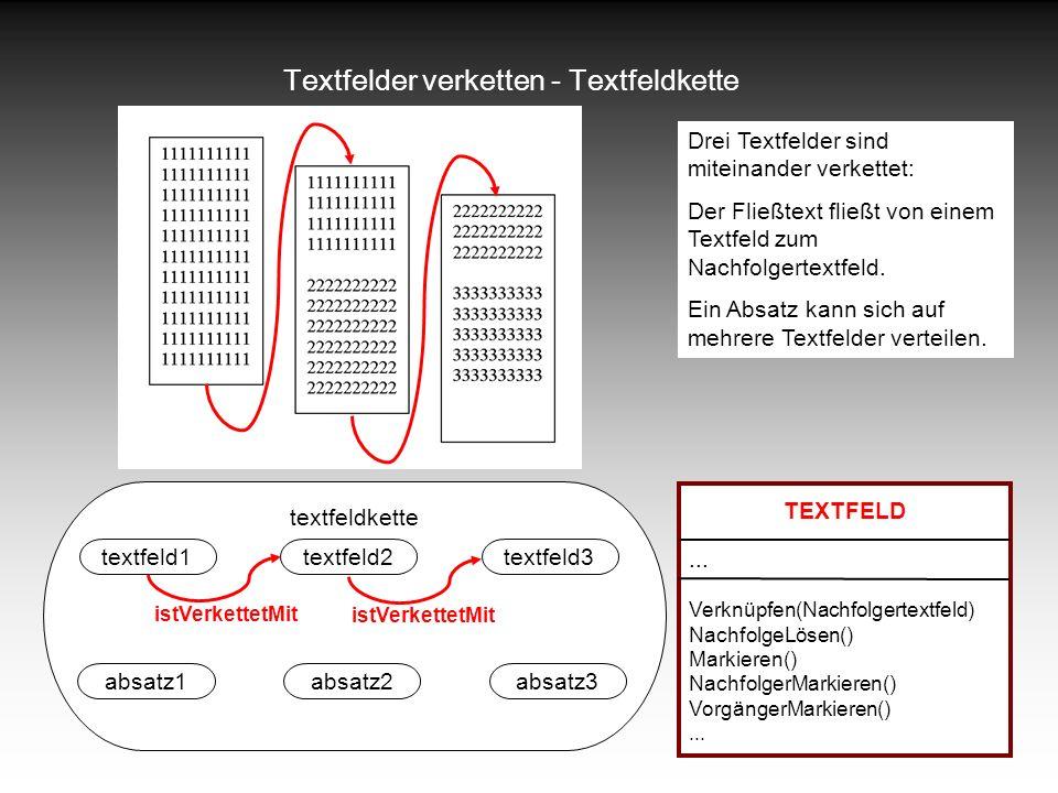 Textfelder verketten - Textfeldkette Drei Textfelder sind miteinander verkettet: Der Fließtext fließt von einem Textfeld zum Nachfolgertextfeld.