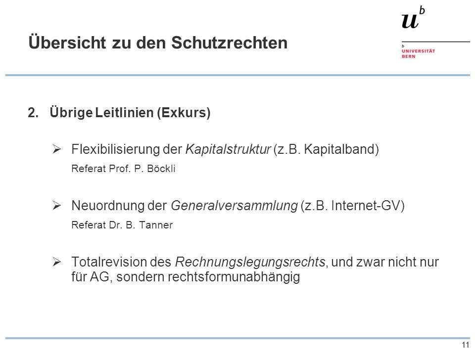 11 Übersicht zu den Schutzrechten 2.Übrige Leitlinien (Exkurs) Flexibilisierung der Kapitalstruktur (z.B.