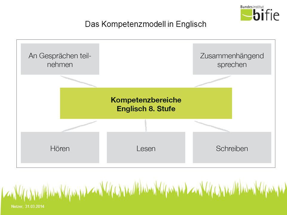 Netzer, 31.03.2014 Das Kompetenzmodell in Englisch
