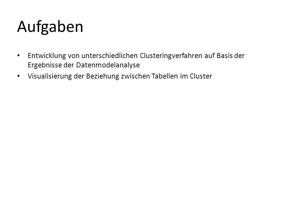 Aufgaben Entwicklung von unterschiedlichen Clusteringverfahren auf Basis der Ergebnisse der Datenmodelanalyse Visualisierung der Beziehung zwischen Tabellen im Cluster