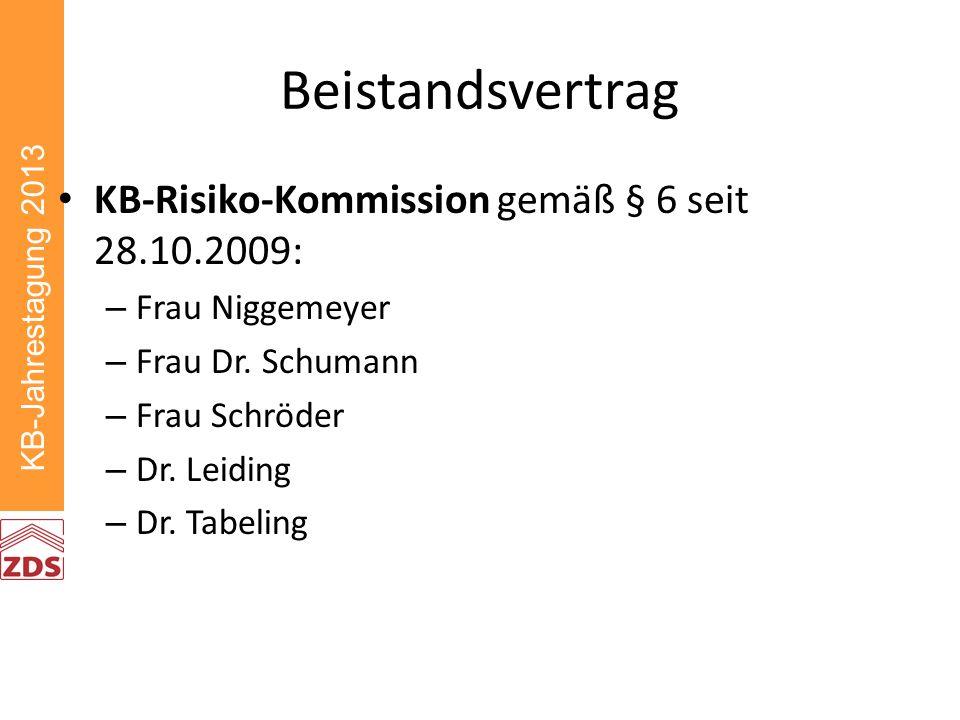 KB-Jahrestagung 2013 Beistandsvertrag KB-Risiko-Kommission gemäß § 6 seit 28.10.2009: – Frau Niggemeyer – Frau Dr.